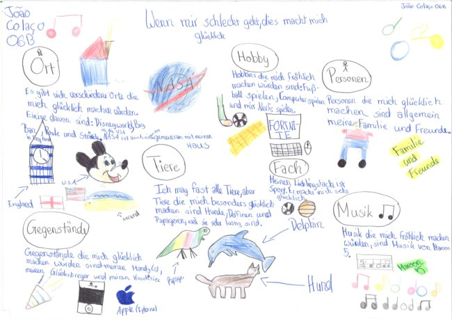 Glueckskarte DSL Karina Sillmann