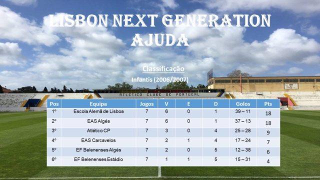 Lisbon Next Generation