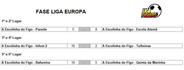 fase liga europa