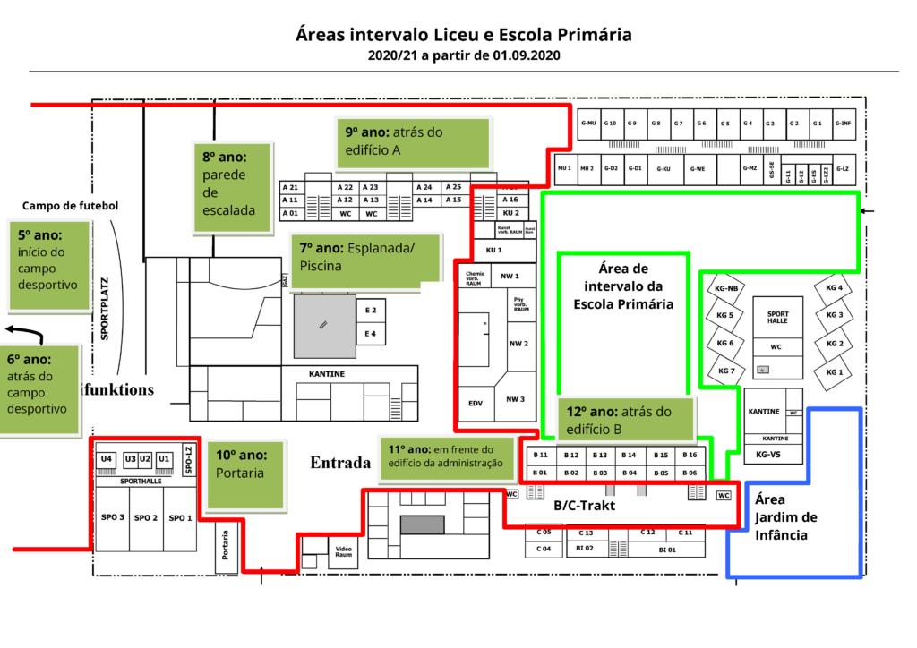 intervalos areas